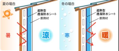 遮熱型透湿防水シート.png