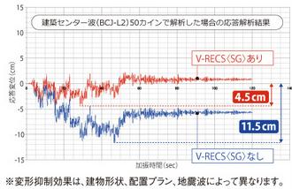 vrecs実験データ.jpg